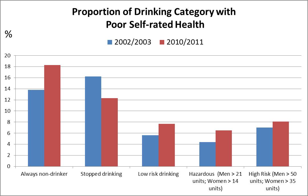 BMC Public Health graph 1