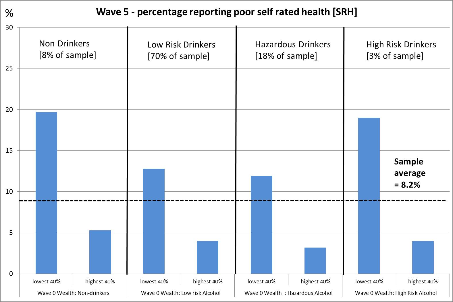 BMC Public Health graph 2
