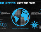 infographic-know-the-facts-en3