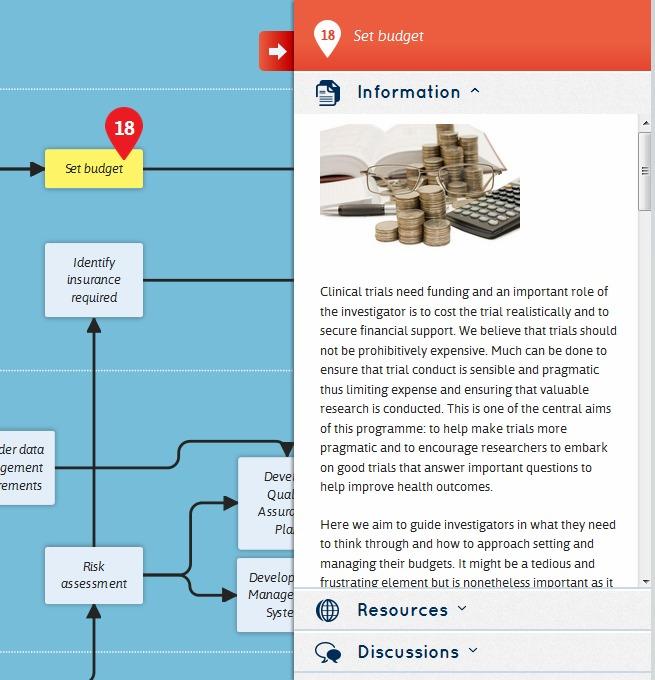 processmapstep