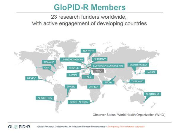 GLoPID-R