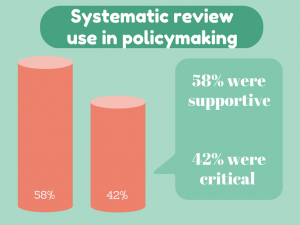 SR use in policymaking image
